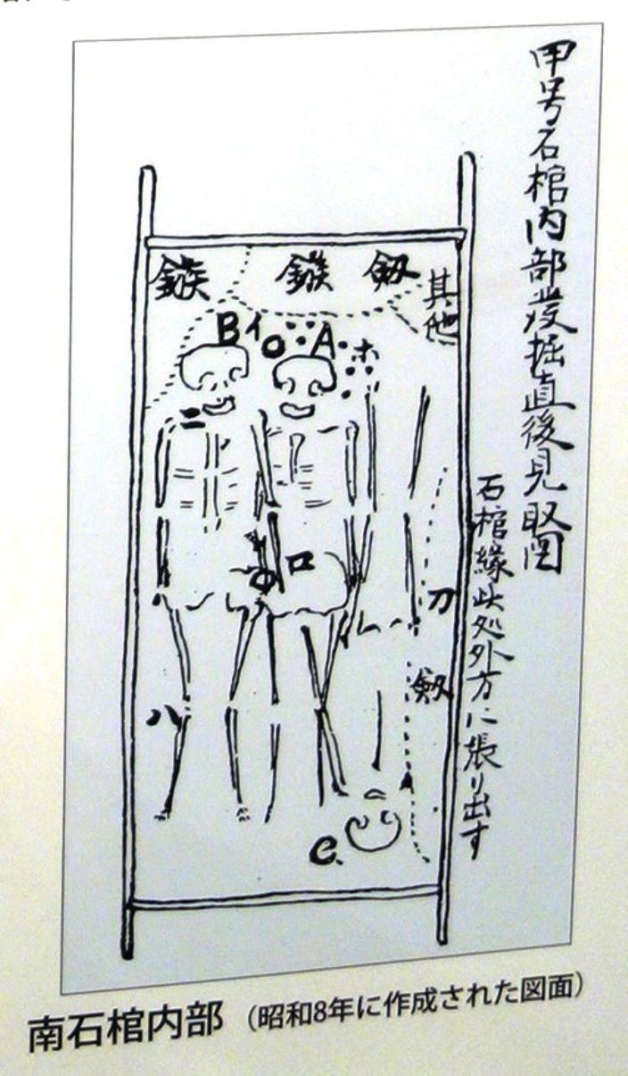 築山古墳 南石棺内部の発掘見取り図