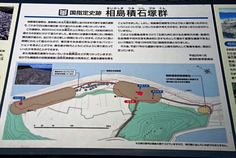 相島積石塚群の案内板