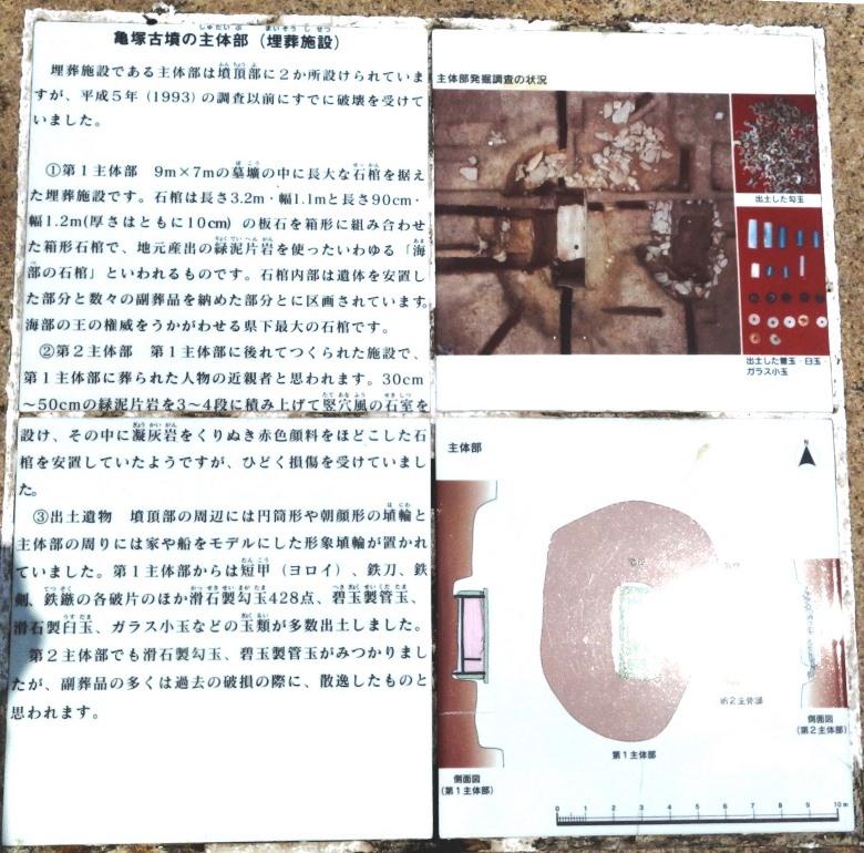 亀塚古墳の主体部解説