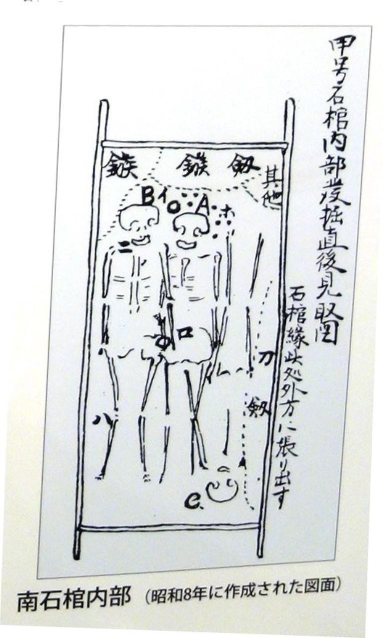 築山古墳の南石棺発掘見取り図