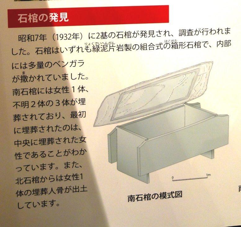 南石棺の模式図(海部古墳資料館)