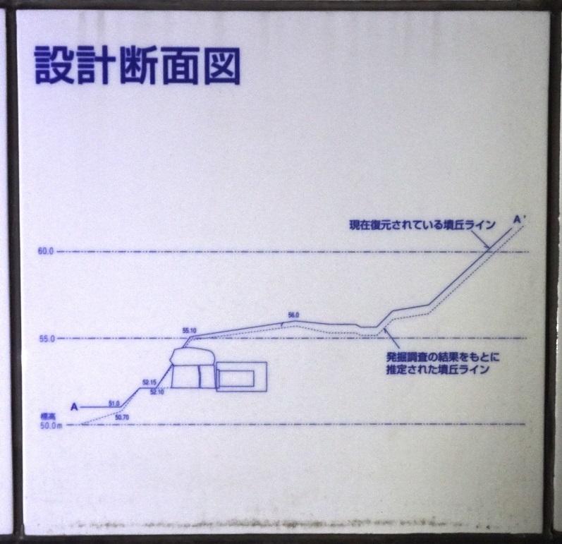古宮古墳の設計断面図