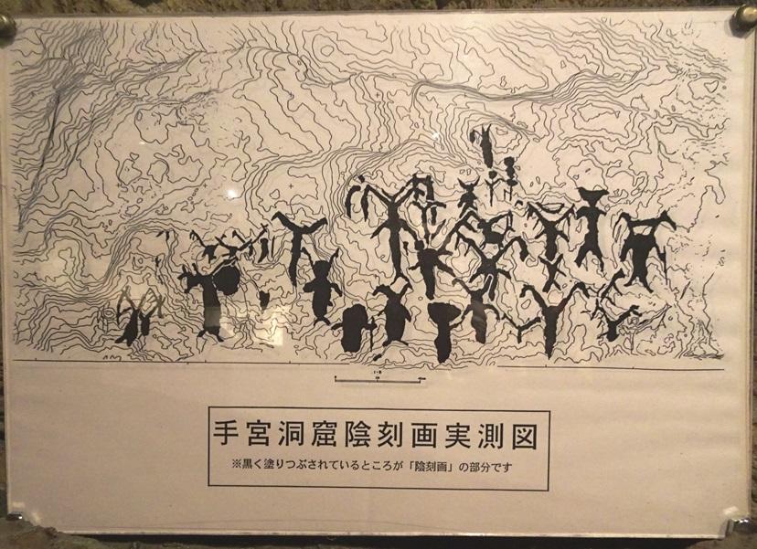 手宮洞窟の陰刻画実測図